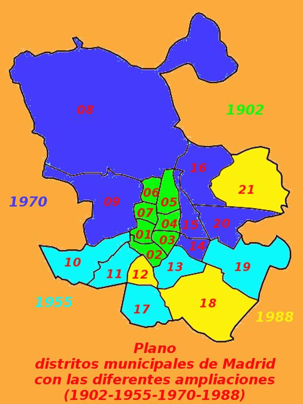 Datos pr cticos sobre los 21 distritos municipales de la for Mapa de codigos postales de madrid capital